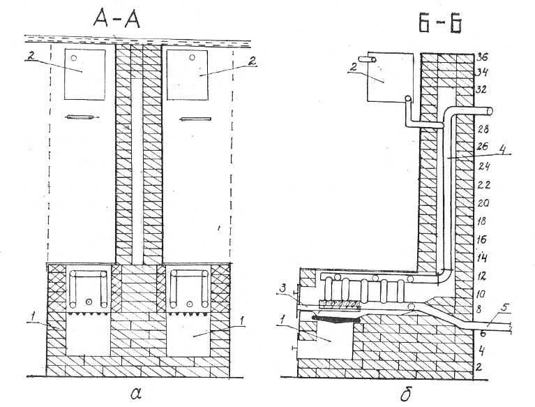 Печь отопительно-варочная № 10: а — разрез по линии А—А - Леноблпечь
