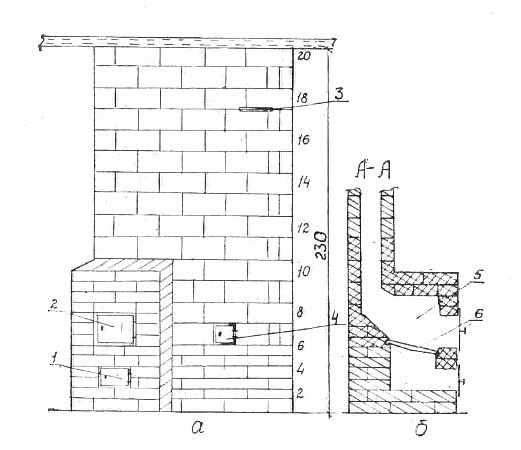 Печь отопительная № 12, вид спереди и разрез по линии А—А - Леноблпечь