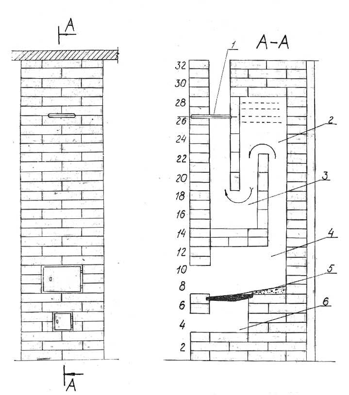 Печь отопительная трехоборотная № 16, вид спереди и разрез по линии А—А - Леноблпечь