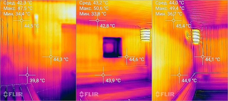Тестирование температуры парной